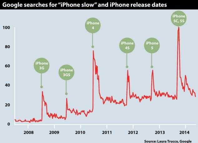 Apple - ricerca - sabotaggio - foto - 1