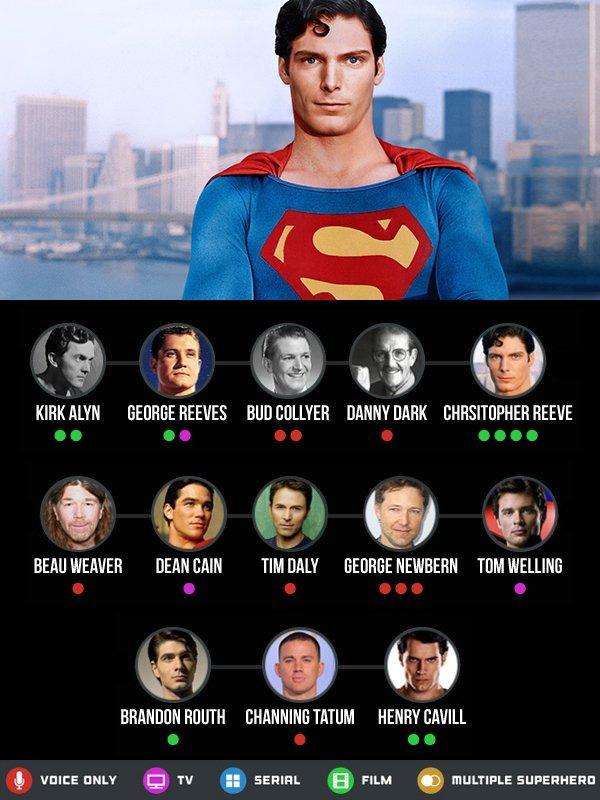 visi-attori-supereroi-0