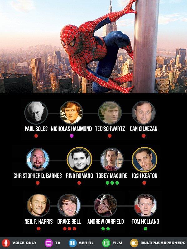 visi-attori-supereroi-8